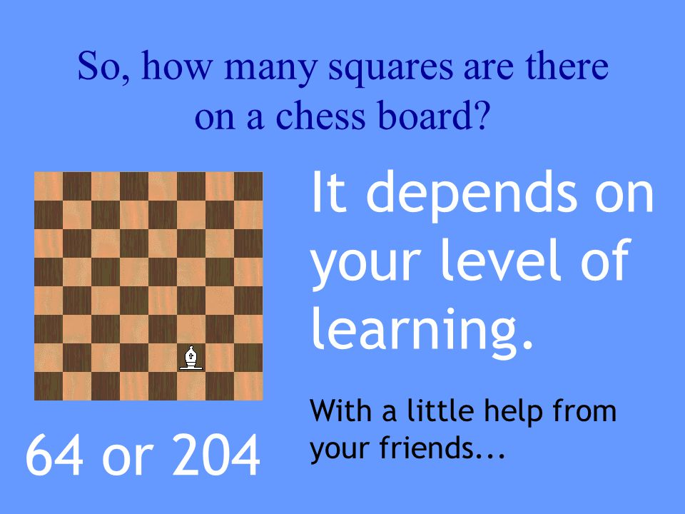 So, how many squares are there on a chess board