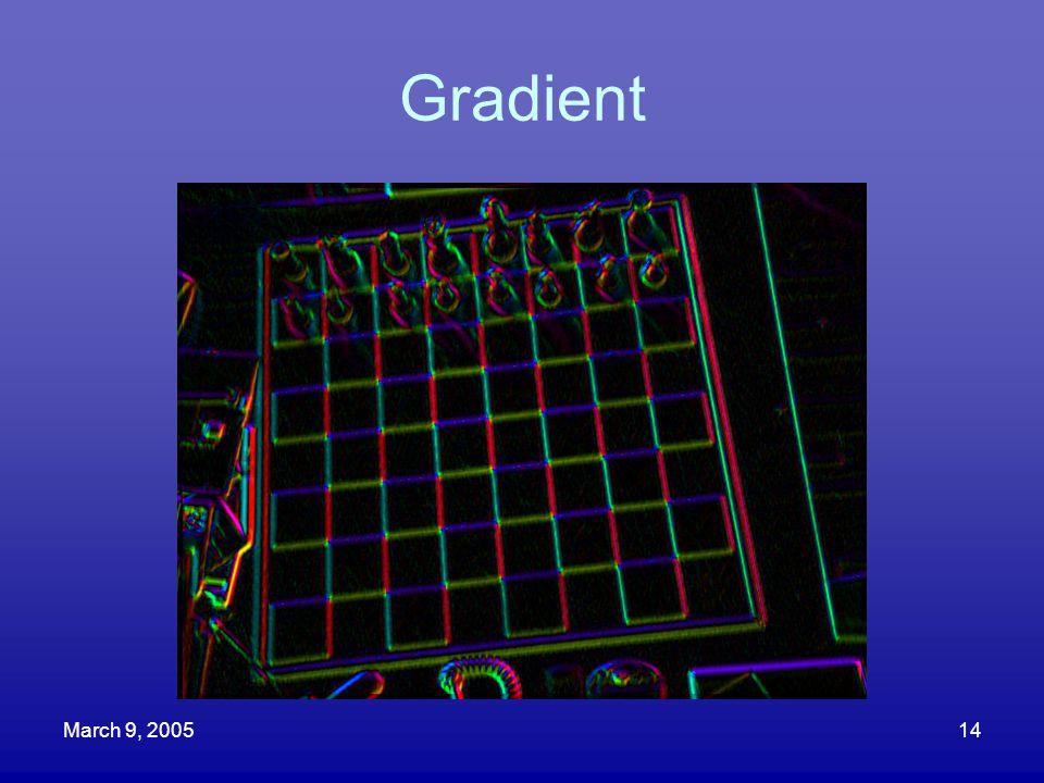 Gradient March 9, 2005