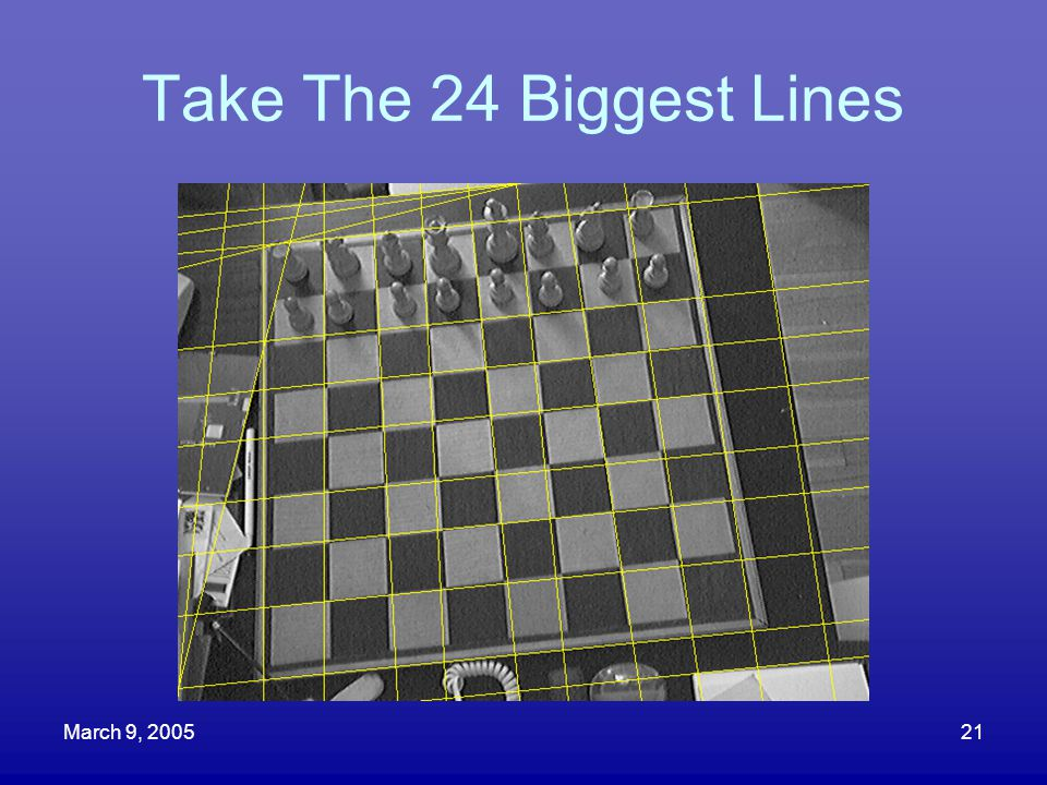 March 9, 2005 Take The 24 Biggest Lines. Show how robust it is by moving the board around.