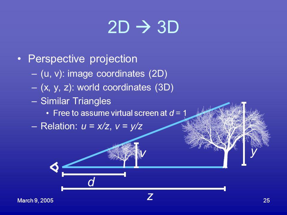 2D  3D y v d z Perspective projection (u, v): image coordinates (2D)