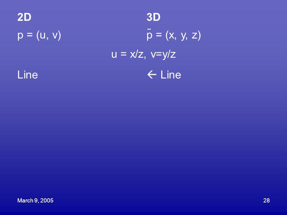 2D 3D p = (u, v) p = (x, y, z) u = x/z, v=y/z Line  Line