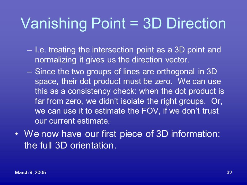 Vanishing Point = 3D Direction