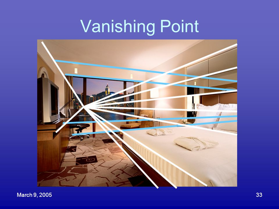 March 9, 2005 Vanishing Point. What's the 2D constraint for lines that are parallel in 3D Aren't parallel, angles aren't evenly spaced, but.