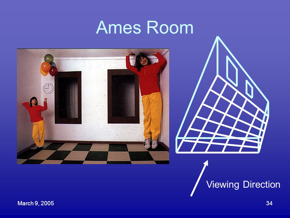 Ames Room Viewing Direction