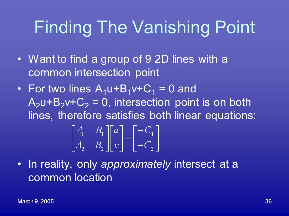 Finding The Vanishing Point