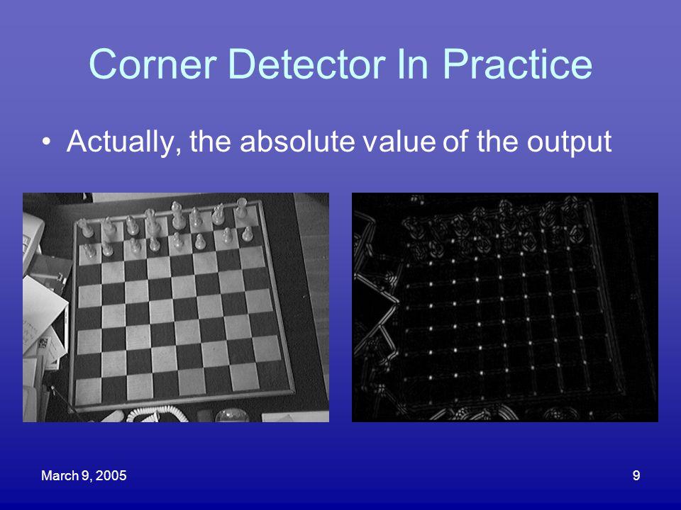 Corner Detector In Practice
