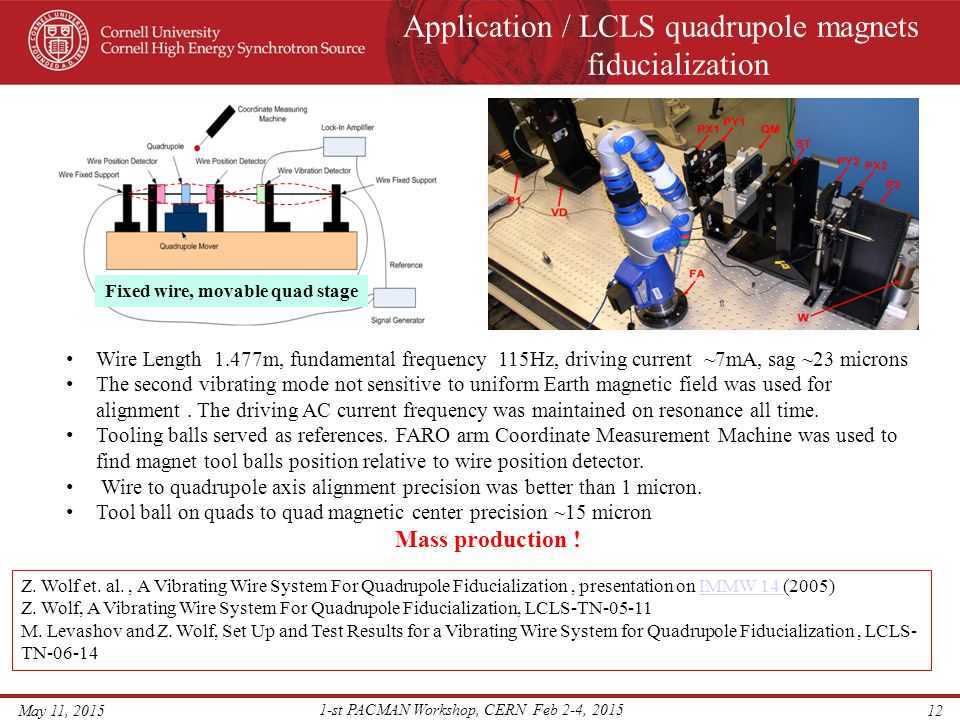 Application / LCLS quadrupole magnets fiducialization