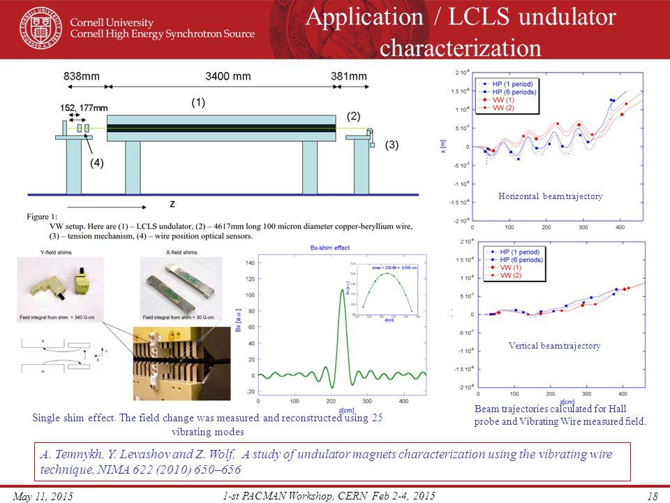 Application / LCLS undulator characterization