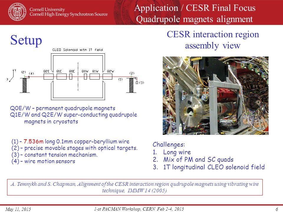 Application / CESR Final Focus Quadrupole magnets alignment