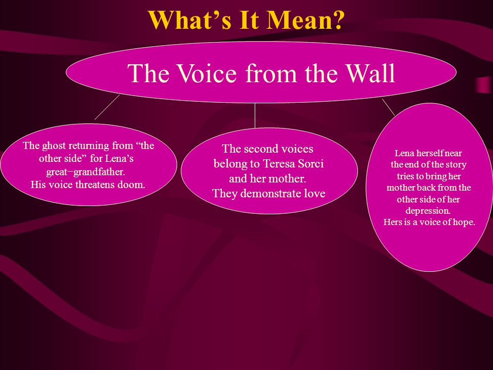 What's It Mean The Voice from the Wall The second voices