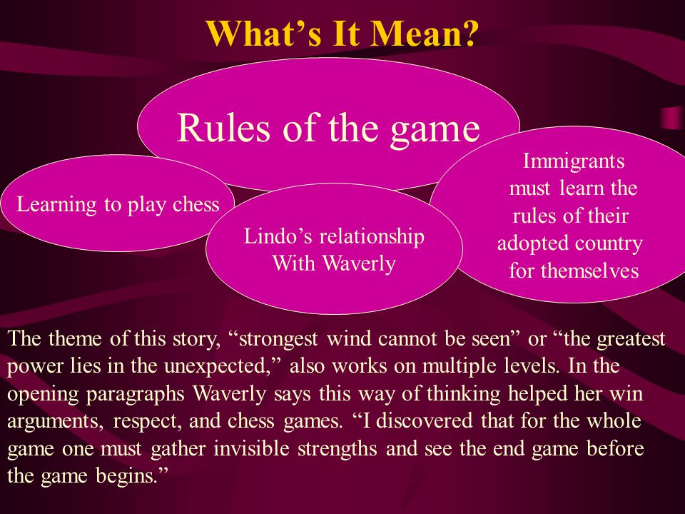 Rules of the game What's It Mean Immigrants must learn the