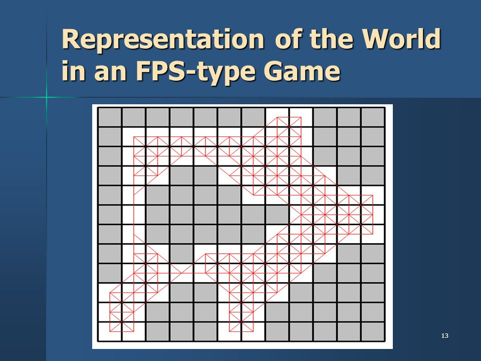 Representation of the World in an FPS-type Game