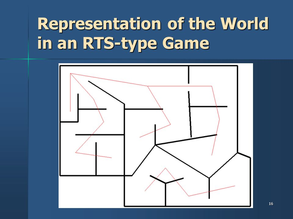 Representation of the World in an RTS-type Game