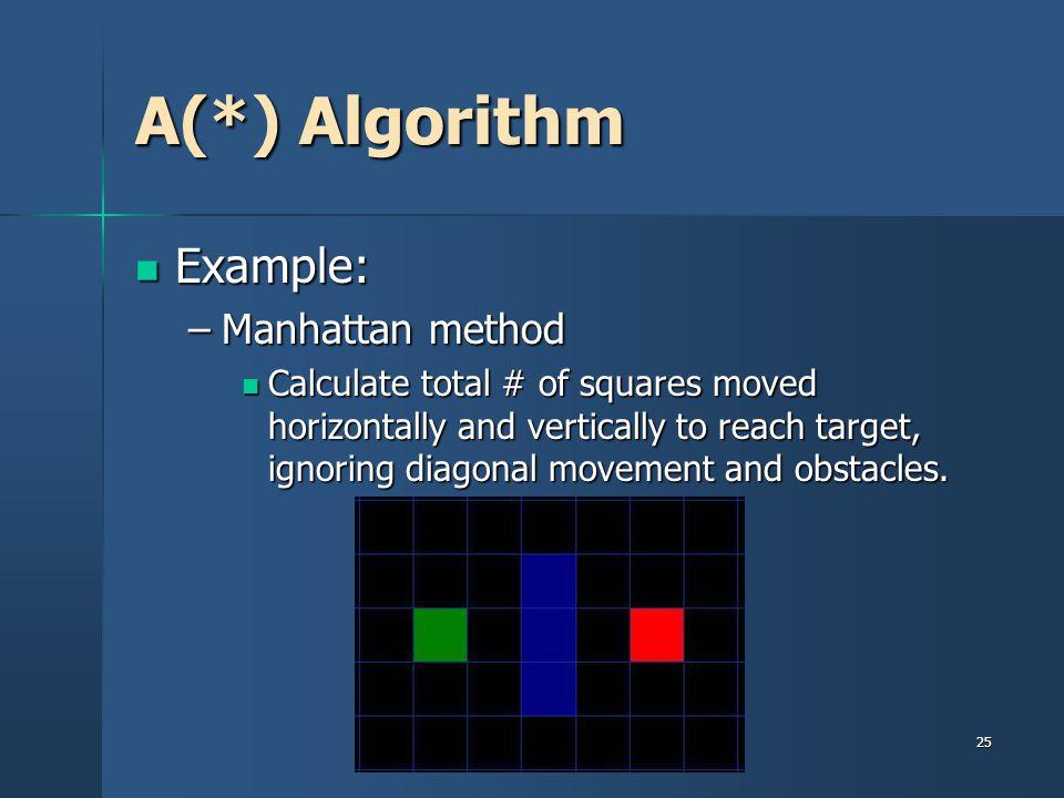 A(*) Algorithm Example: Manhattan method