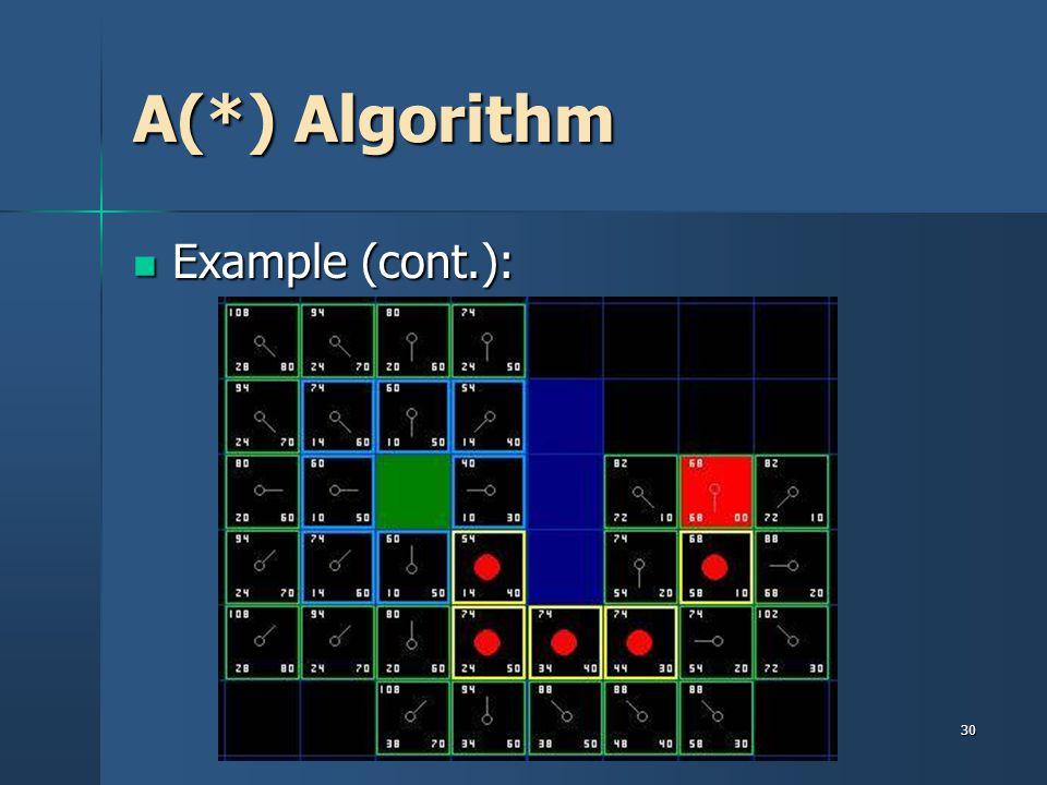 A(*) Algorithm Example (cont.):
