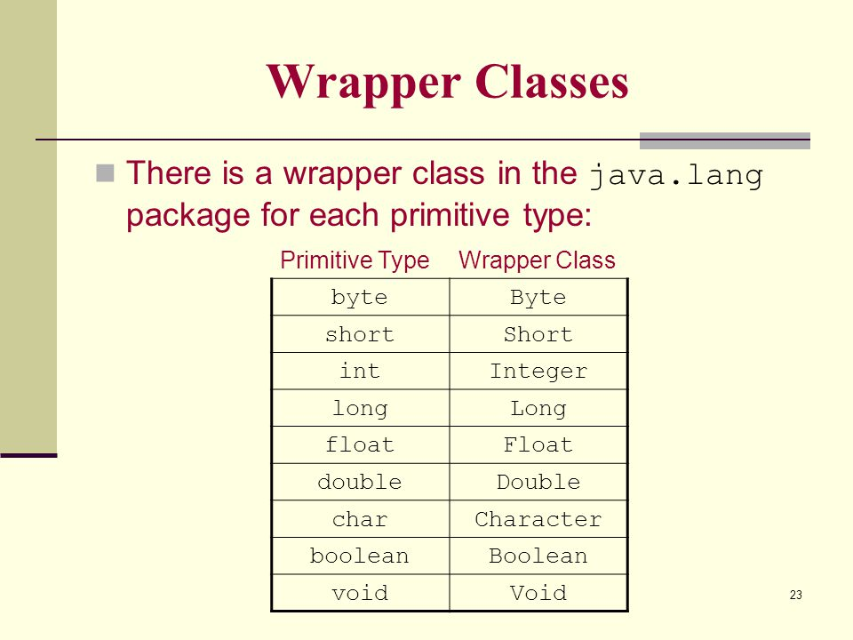 Wrapper Classes There is a wrapper class in the java.lang package for each primitive type: Primitive Type.