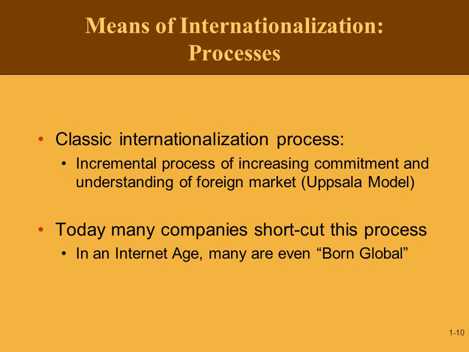 Means of Internationalization: Processes