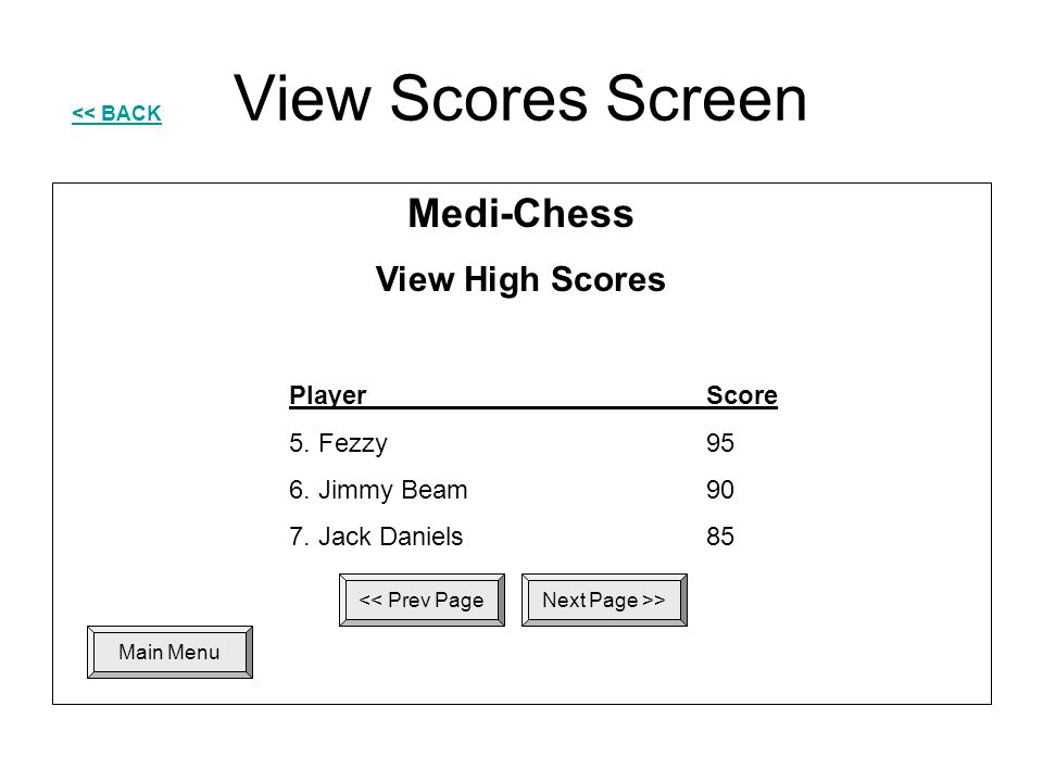 View Scores Screen Medi-Chess View High Scores Player Score