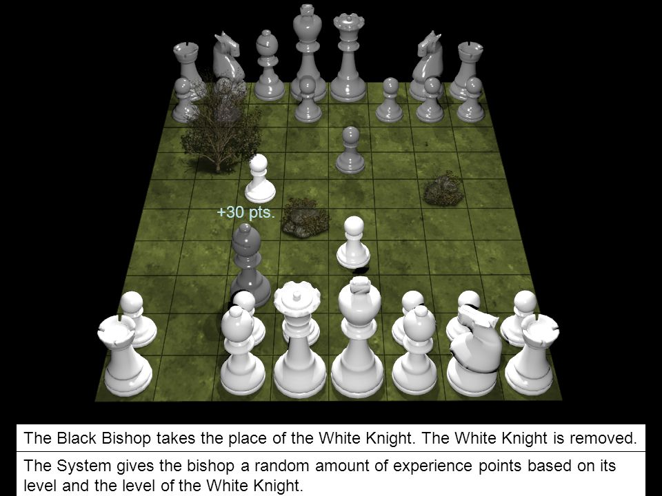 +30 pts. The Black Bishop takes the place of the White Knight. The White Knight is removed.