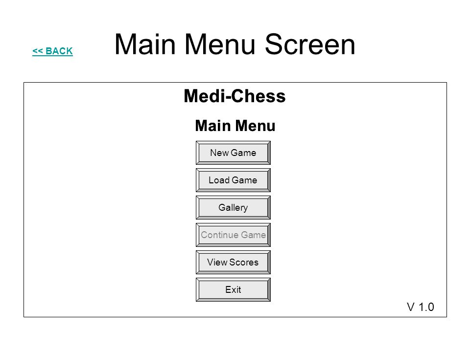 Main Menu Screen Medi-Chess Medi-Chess Main Menu Main Menu V 1.0