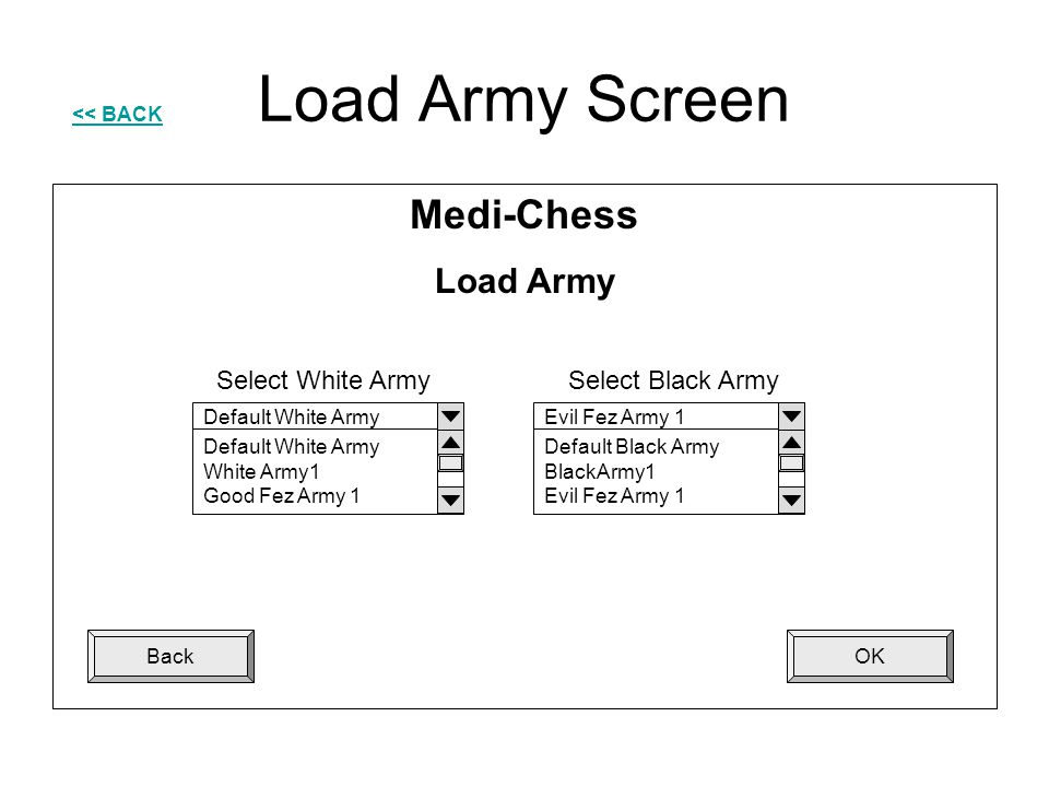 Load Army Screen Medi-Chess Load Army Select White Army