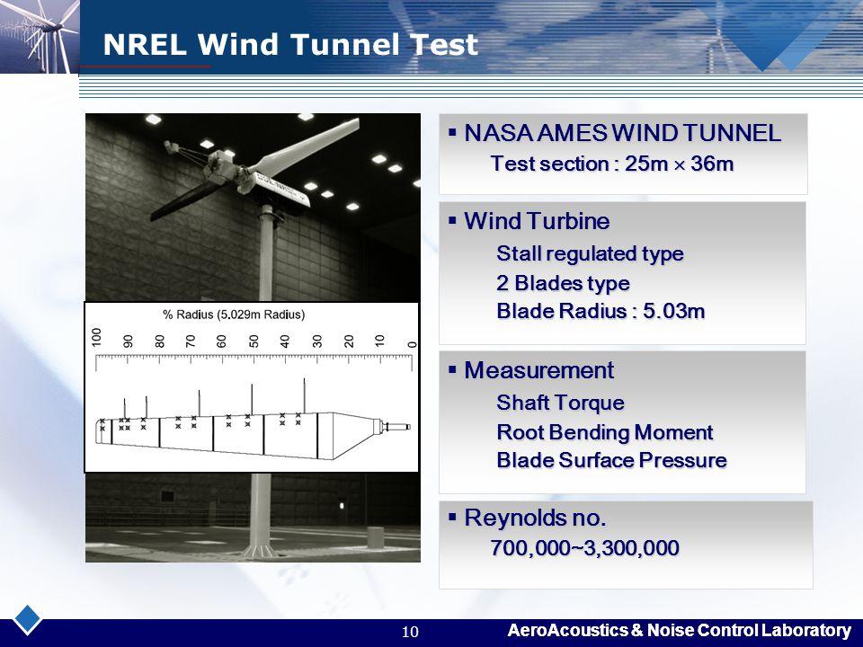 NREL Wind Tunnel Test NASA AMES WIND TUNNEL Wind Turbine