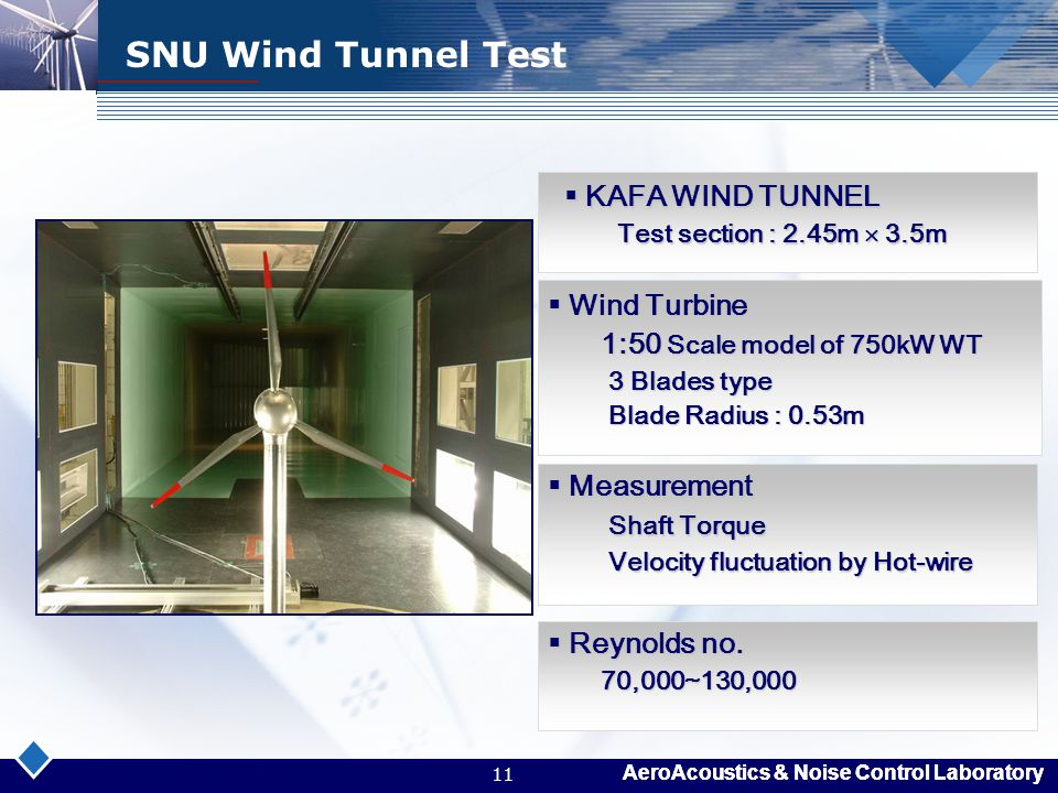 SNU Wind Tunnel Test KAFA WIND TUNNEL Wind Turbine