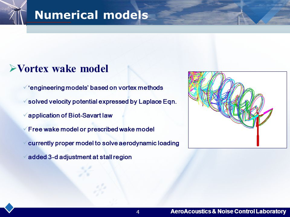 Numerical models Vortex wake model