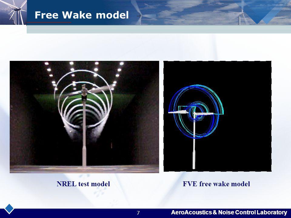Free Wake model NREL test model FVE free wake model