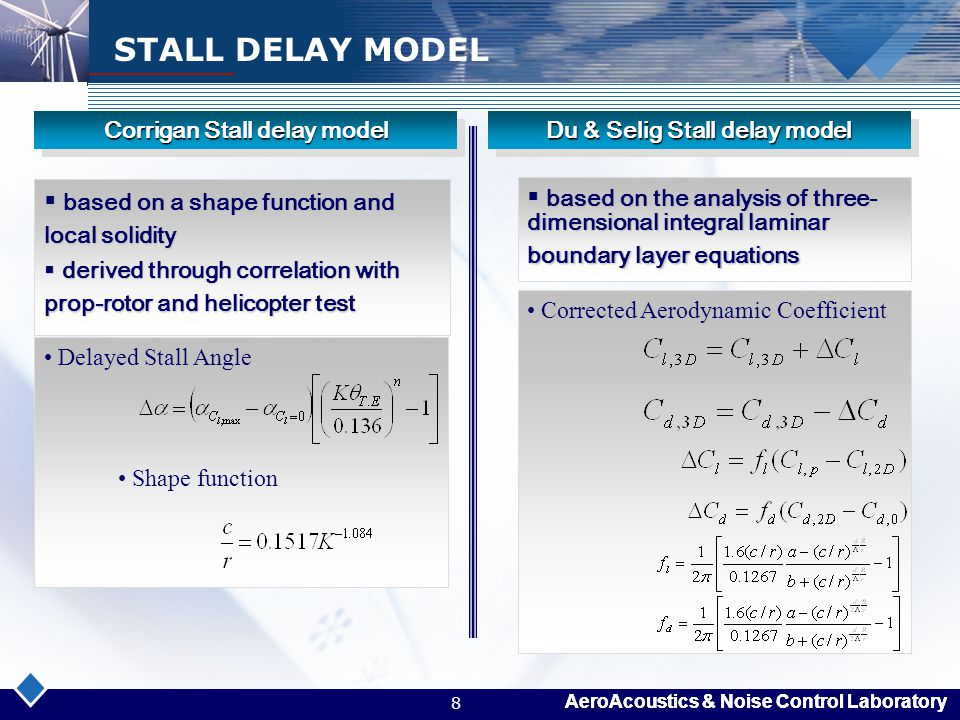 Corrigan Stall delay model Du & Selig Stall delay model