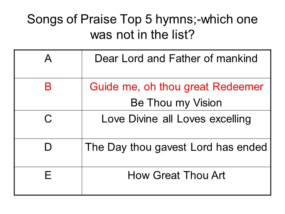 Songs of Praise Top 5 hymns;-which one was not in the list