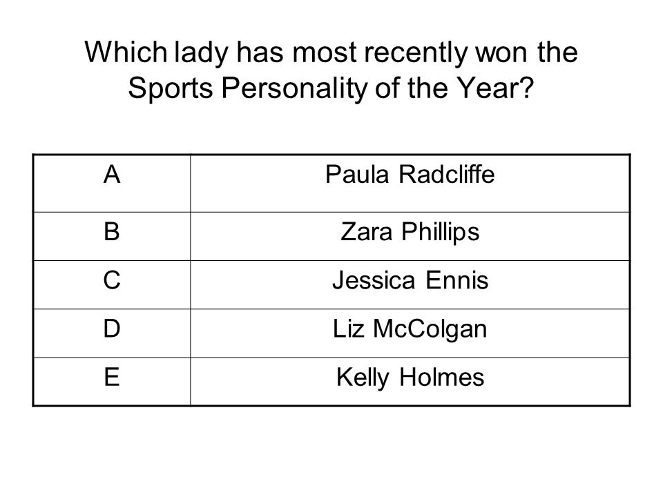 Which lady has most recently won the Sports Personality of the Year