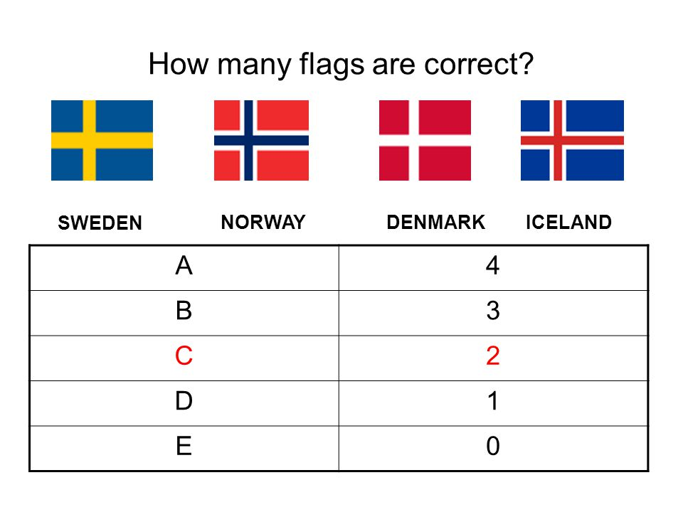 How many flags are correct