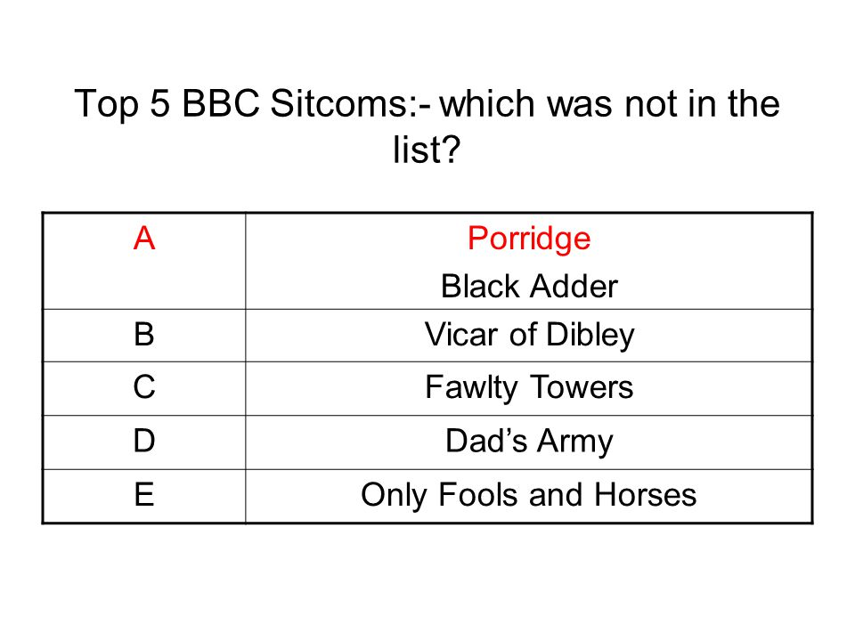 Top 5 BBC Sitcoms:- which was not in the list