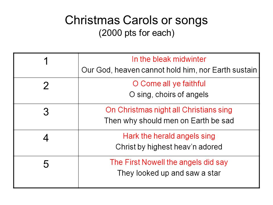Christmas Carols or songs (2000 pts for each)