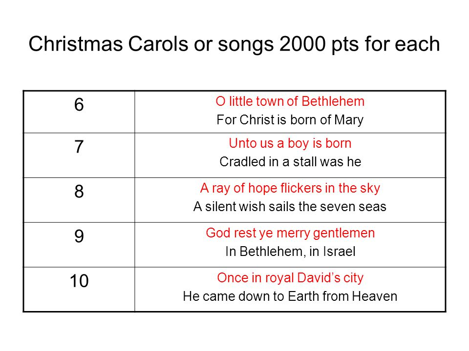 Christmas Carols or songs 2000 pts for each