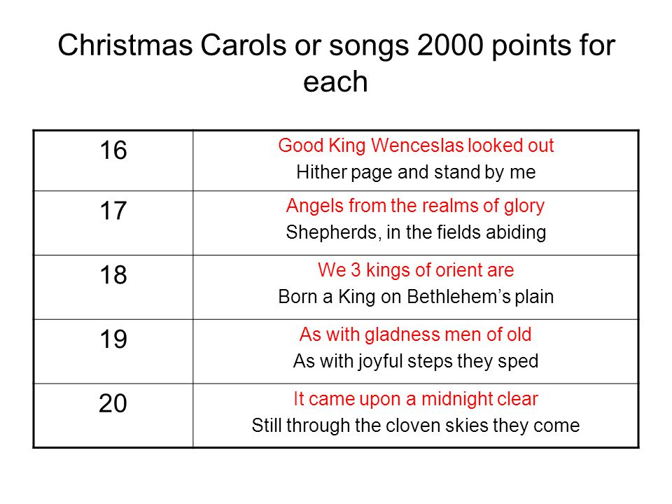 Christmas Carols or songs 2000 points for each