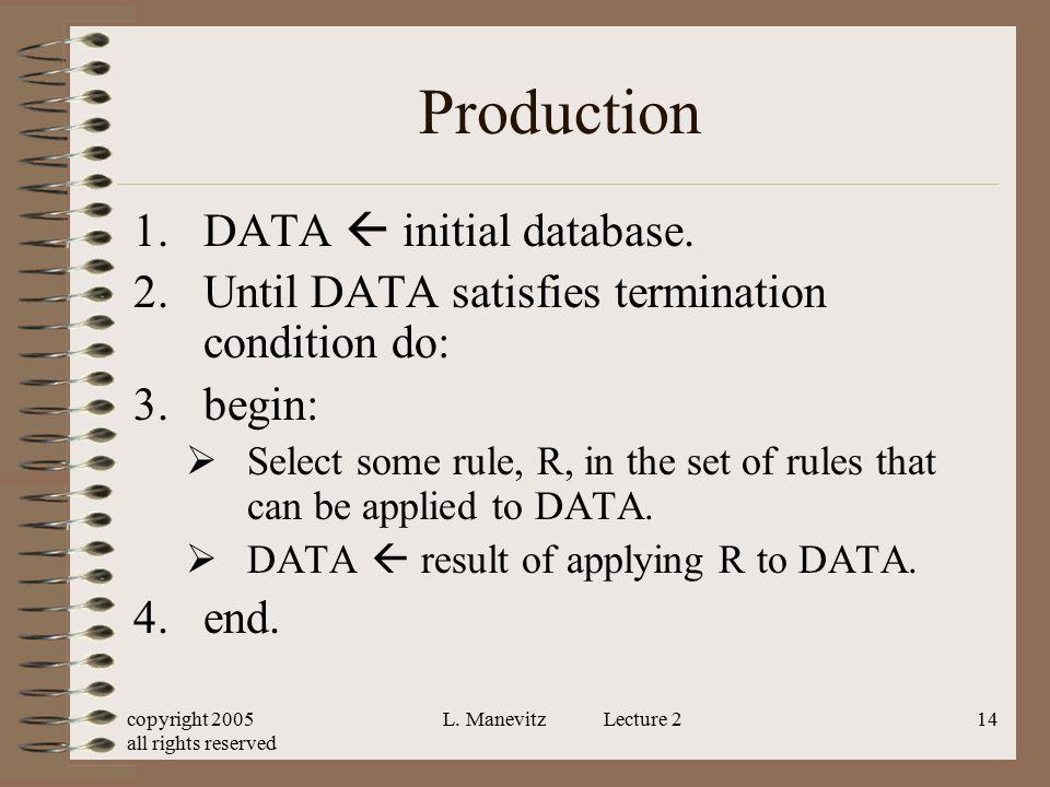 Production DATA  initial database.