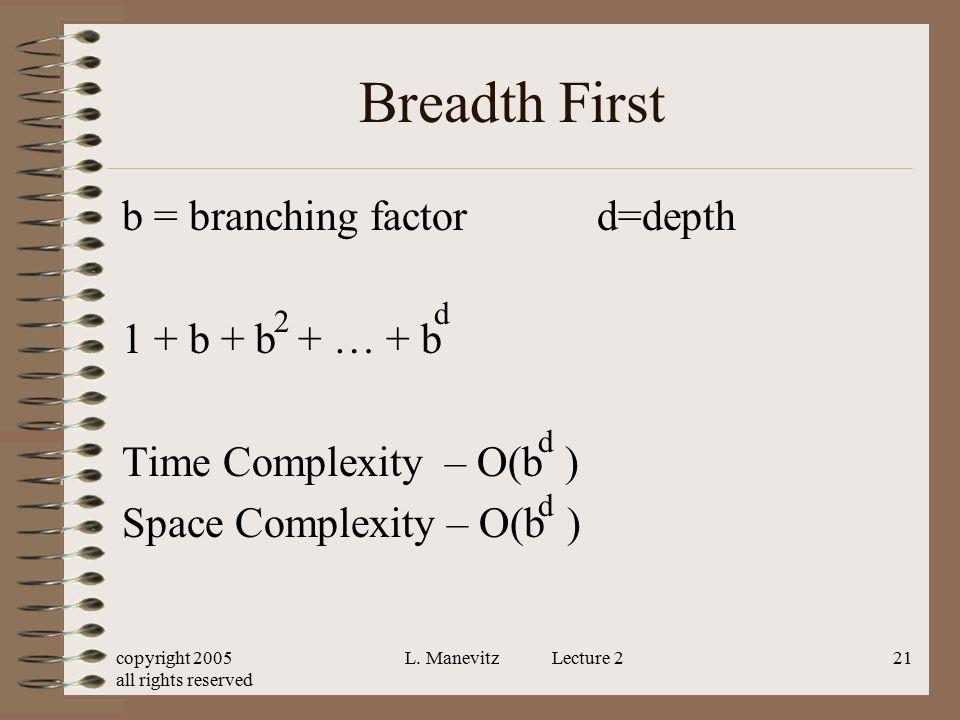 Breadth First b = branching factor d=depth 1 + b + b + … + b