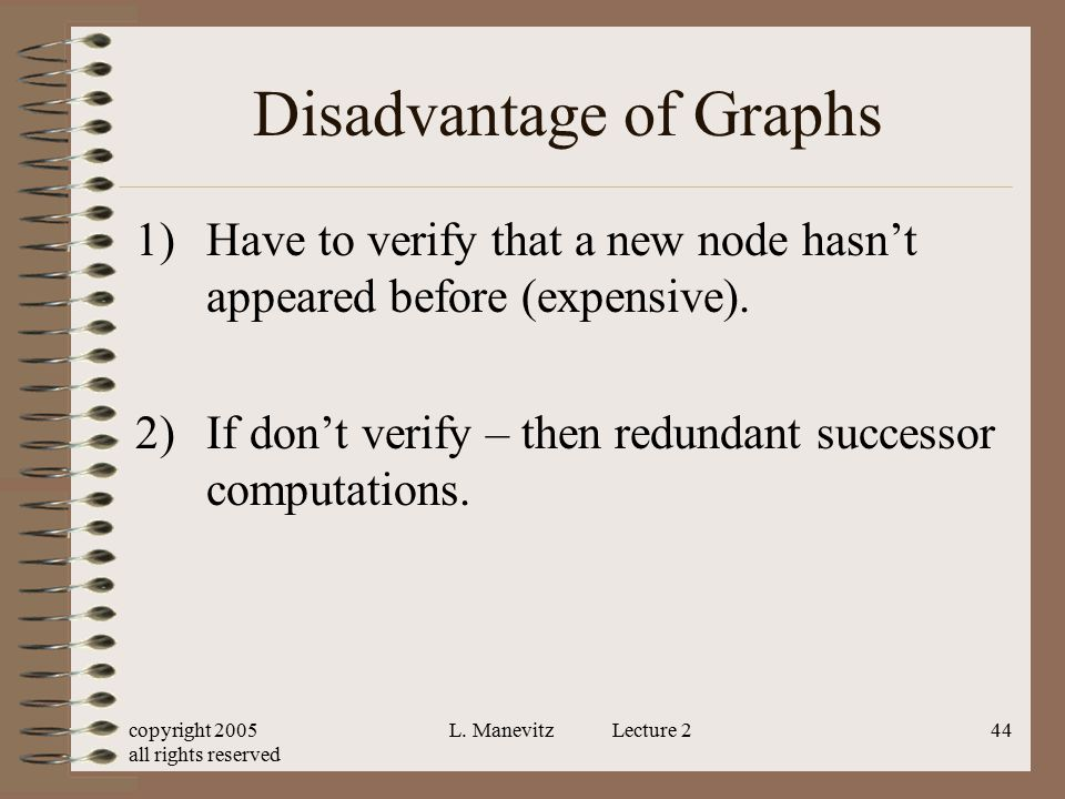 Disadvantage of Graphs