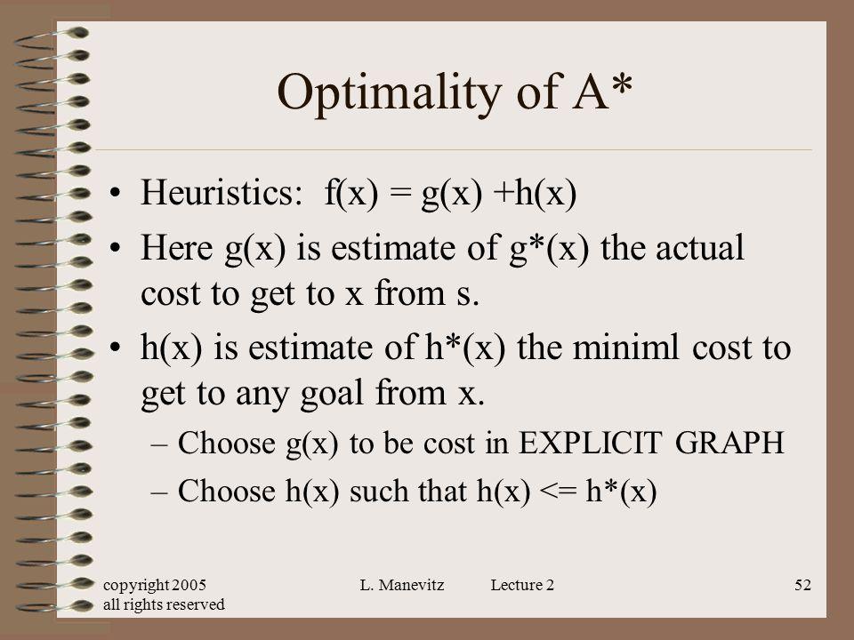 Optimality of A* Heuristics: f(x) = g(x) +h(x)