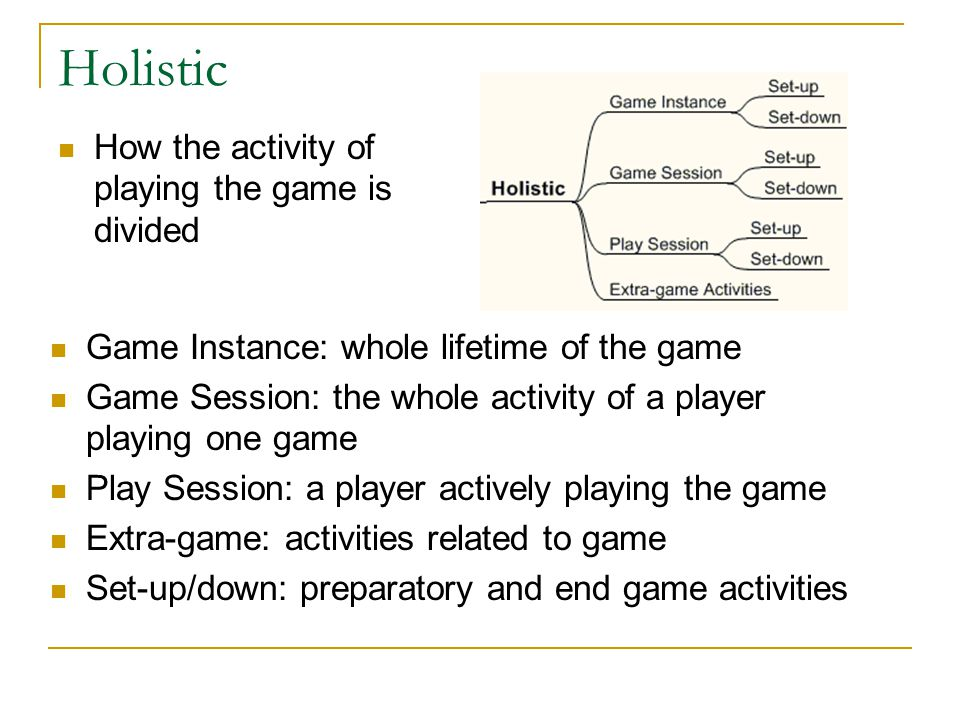 Holistic How the activity of playing the game is divided