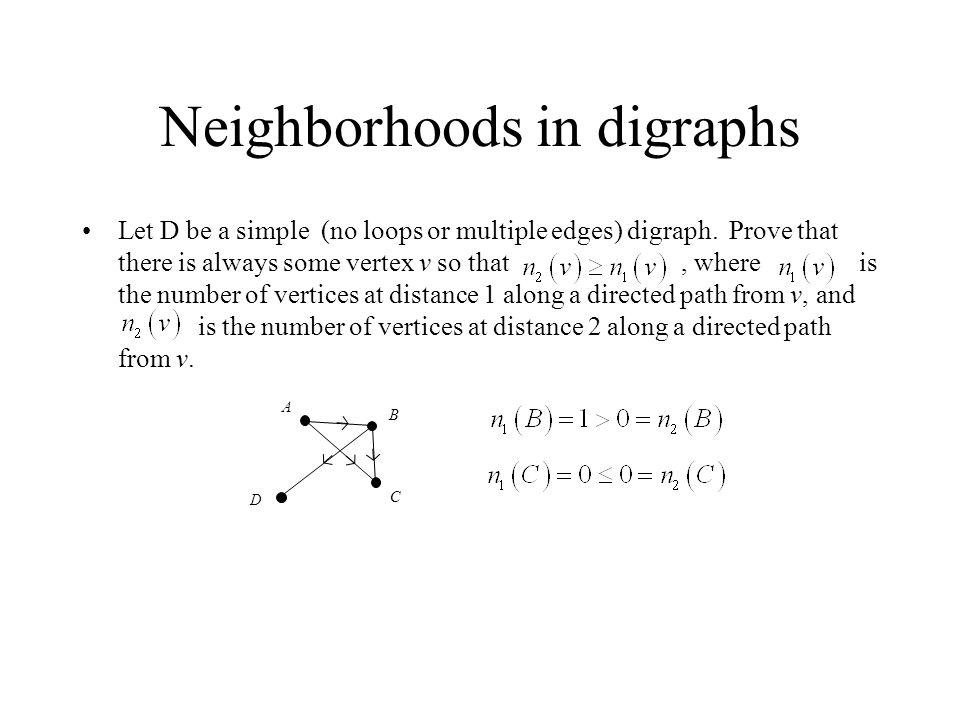 Neighborhoods in digraphs
