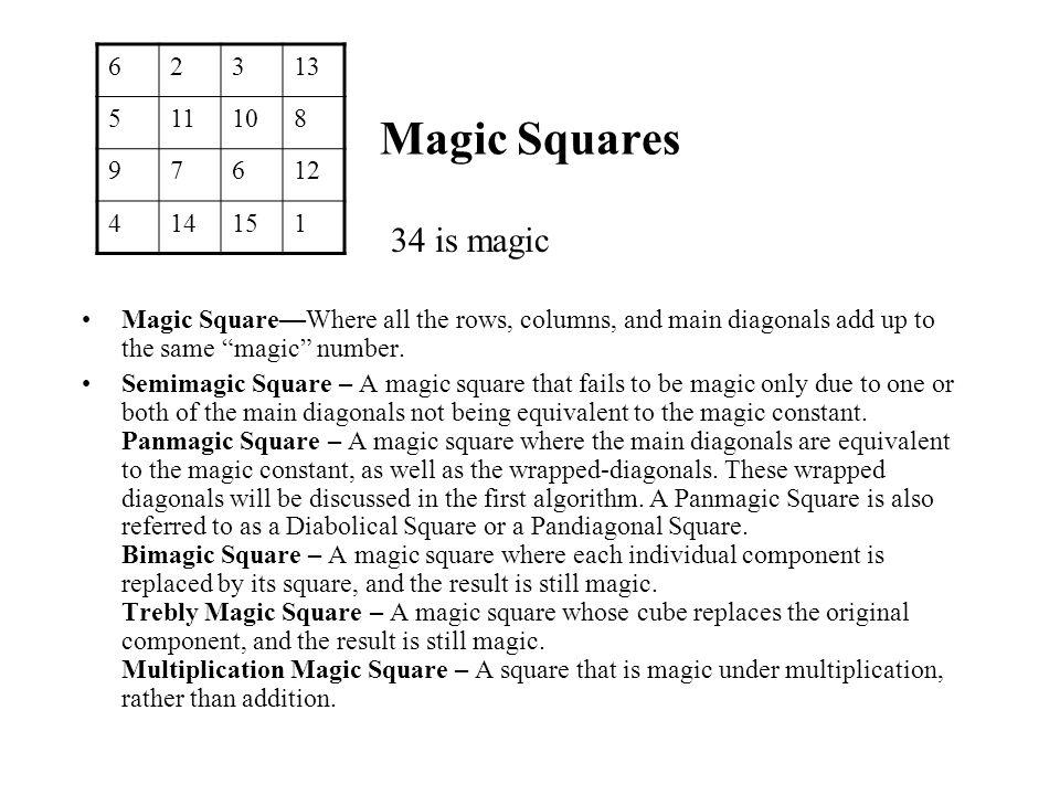 6 2. 3. 13. 5. 11. 10. 8. 9. 7. 12. 4. 14. 15. 1. Magic Squares. 34 is magic.
