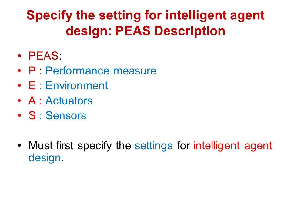 Specify the setting for intelligent agent design: PEAS Description