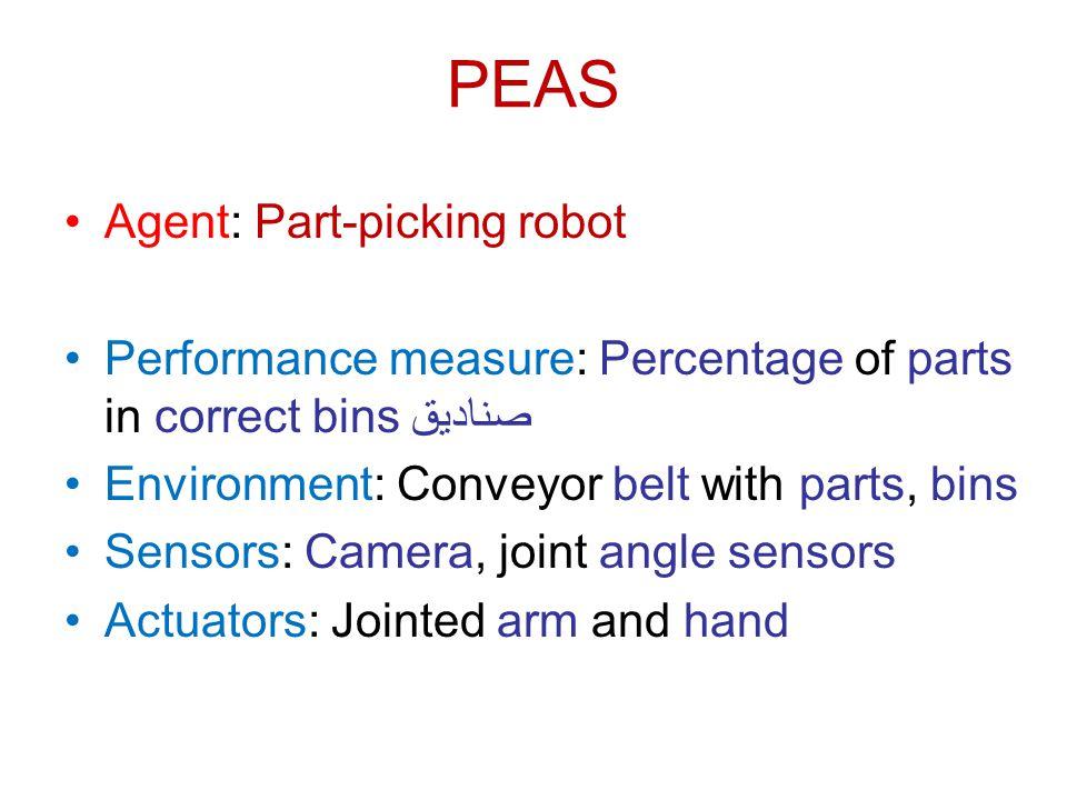 PEAS Agent: Part-picking robot
