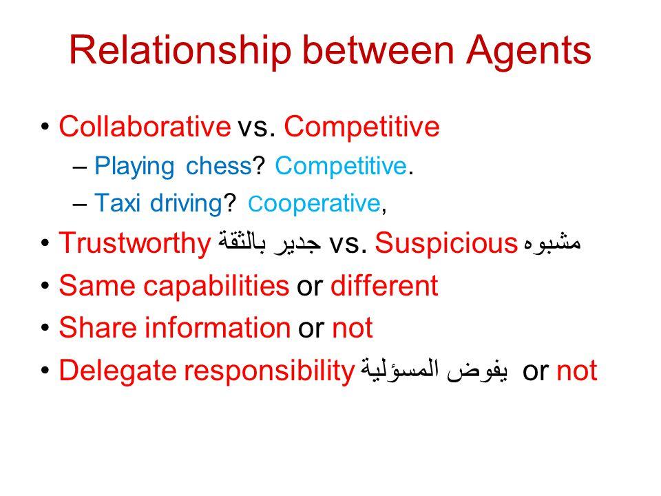 Relationship between Agents