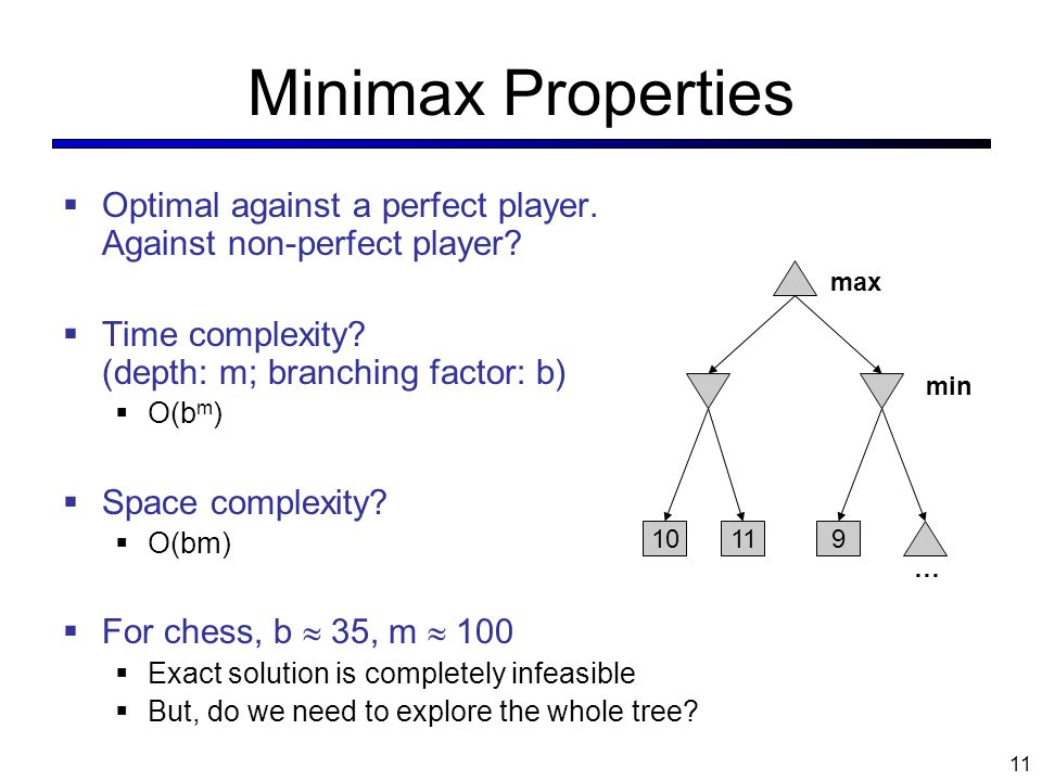 Minimax Properties Optimal against a perfect player. Against non-perfect player Time complexity (depth: m; branching factor: b)