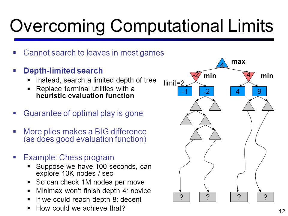 Overcoming Computational Limits