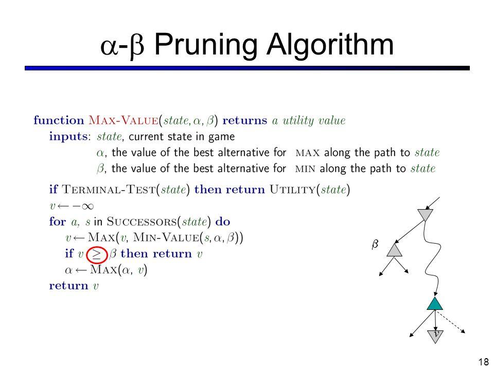 - Pruning Algorithm  v